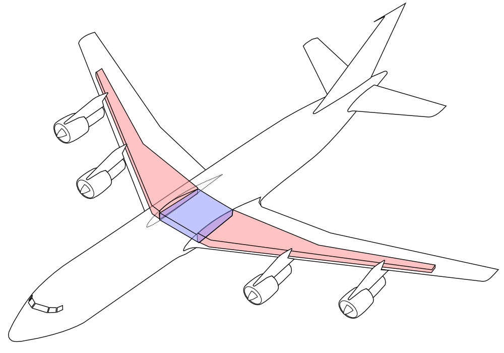 Where the fuel tanks are on a typical aircraft.